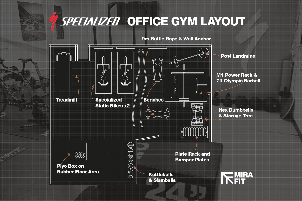 Everything You Need To Know About Setting Up An Office Gym