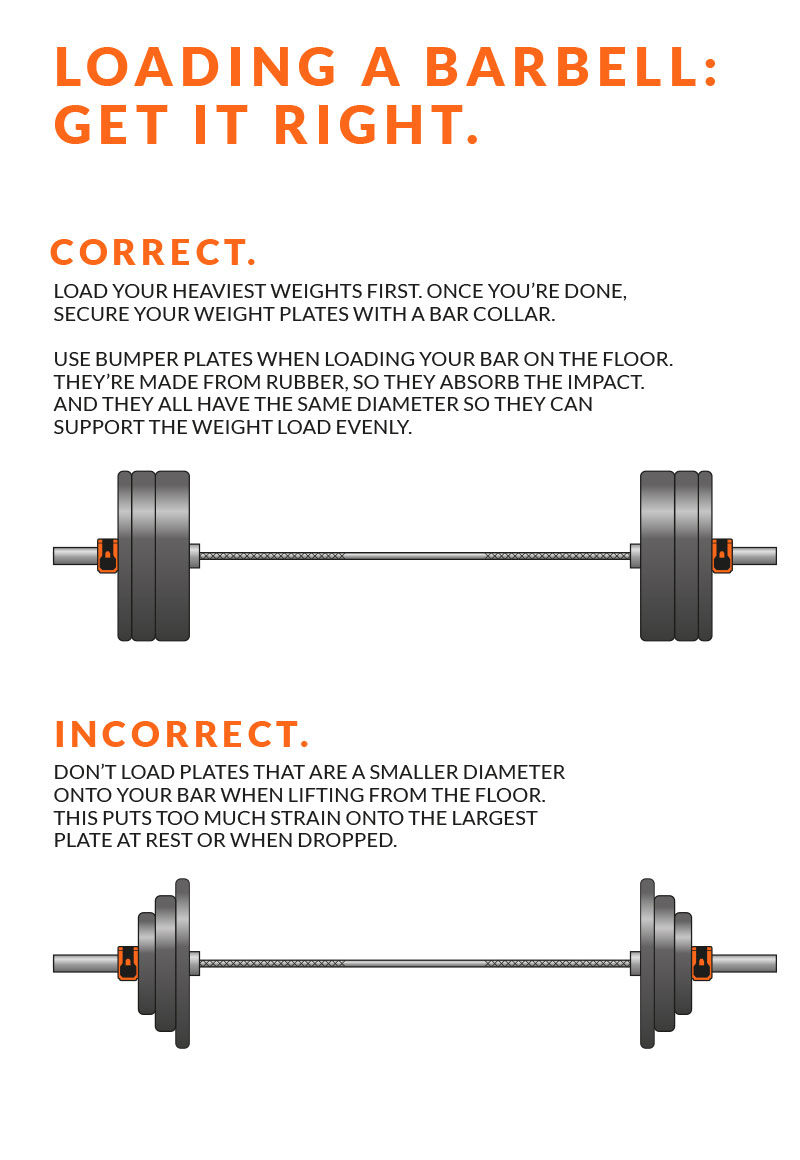 Loading a barbell - getting it right pt1